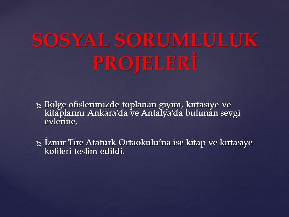  Bölge ofislerimizde toplanan giyim, kırtasiye ve kitaplarını Ankara'da ve Antalya'da bulunan sevgi evlerine,  İzmir Tire Atatürk Ortaokulu'na ise k