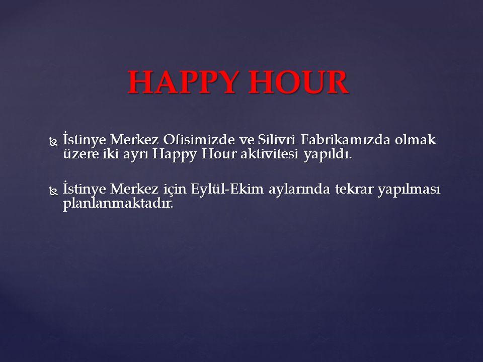  İstinye Merkez Ofisimizde ve Silivri Fabrikamızda olmak üzere iki ayrı Happy Hour aktivitesi yapıldı.  İstinye Merkez için Eylül-Ekim aylarında tek