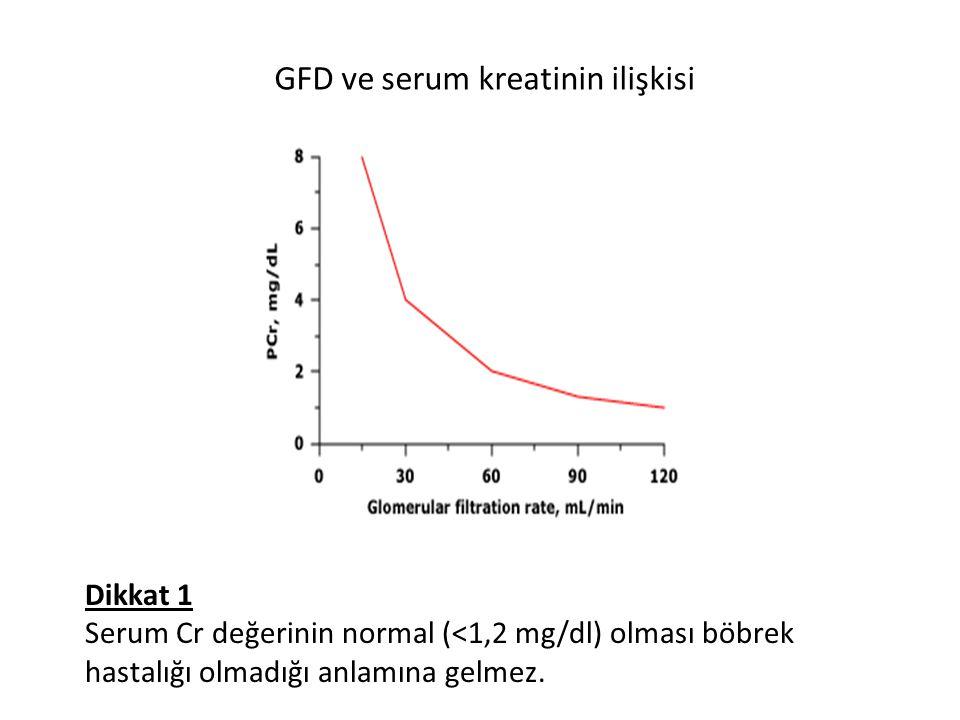 GFD ve serum kreatinin ilişkisi Dikkat 1 Serum Cr değerinin normal (<1,2 mg/dl) olması böbrek hastalığı olmadığı anlamına gelmez.