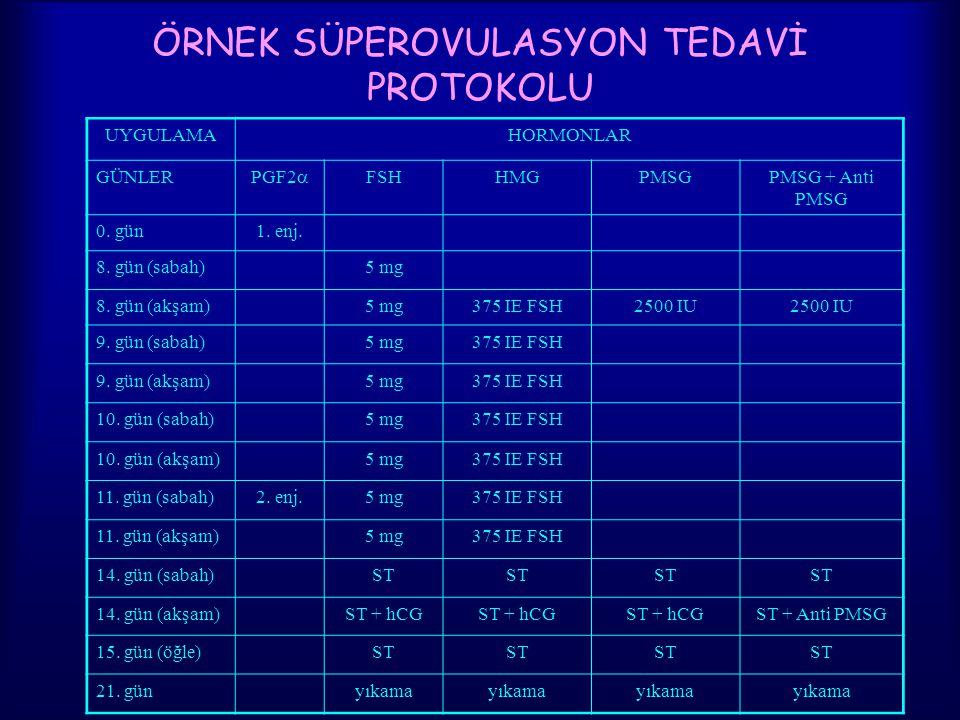 ÖRNEK SÜPEROVULASYON TEDAVİ PROTOKOLU UYGULAMAHORMONLAR GÜNLER PGF2  FSHHMGPMSGPMSG + Anti PMSG 0. gün1. enj. 8. gün (sabah)5 mg 8. gün (akşam)5 mg37