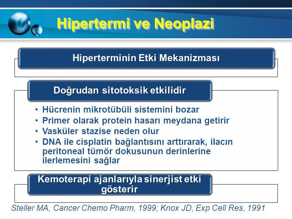 Neden Hipertermi?