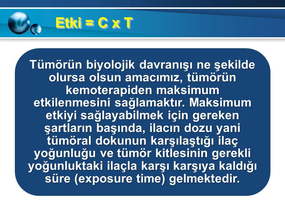 Etki = C x T Tümörün biyolojik davranışı ne şekilde olursa olsun amacımız, tümörün kemoterapiden maksimum etkilenmesini sağlamaktır.