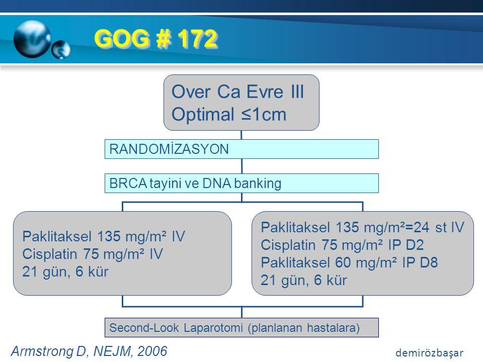 demirözbaşar RANDOMİZASYON GOG # 114 Markman M, JCO, 2001 Second-Look Laparotomi