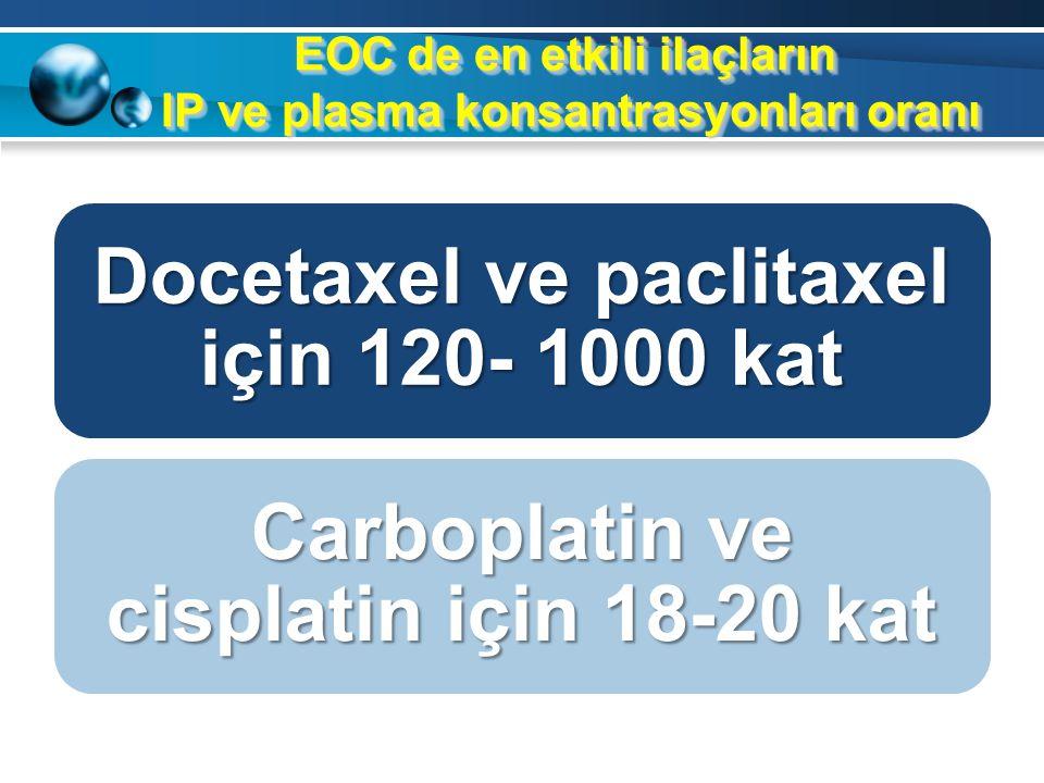 EOC de en etkili ilaçların IP ve plasma konsantrasyonları oranı Docetaxel ve paclitaxel için 120- 1000 kat Carboplatin ve cisplatin için 18-20 kat