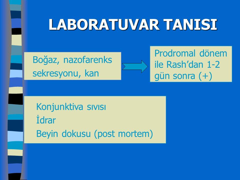 LABORATUVAR TANISI Boğaz, nazofarenks sekresyonu, kan Prodromal dönem ile Rash'dan 1-2 gün sonra (+) Konjunktiva sıvısı İdrar Beyin dokusu (post morte