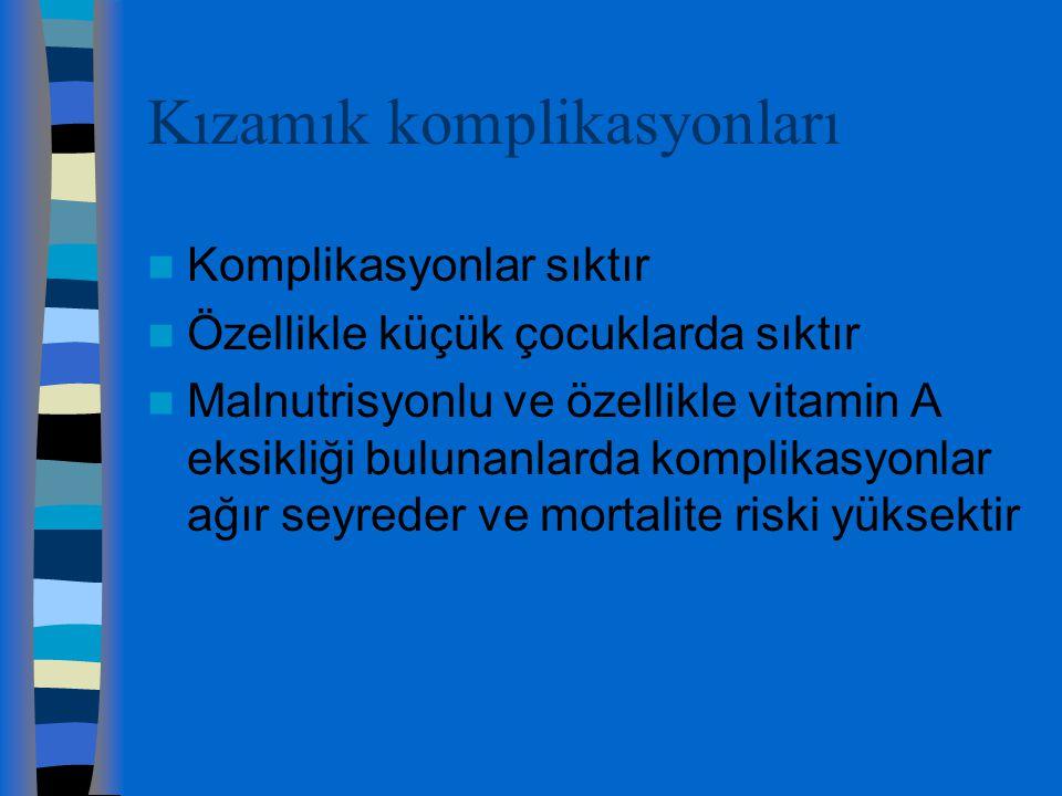 Kızamık komplikasyonları Komplikasyonlar sıktır Özellikle küçük çocuklarda sıktır Malnutrisyonlu ve özellikle vitamin A eksikliği bulunanlarda komplik
