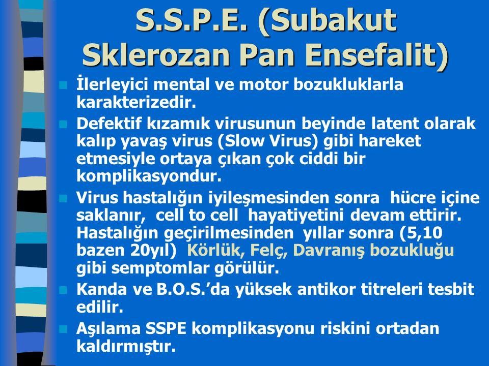 S.S.P.E. (Subakut Sklerozan Pan Ensefalit) İlerleyici mental ve motor bozukluklarla karakterizedir. Defektif kızamık virusunun beyinde latent olarak k