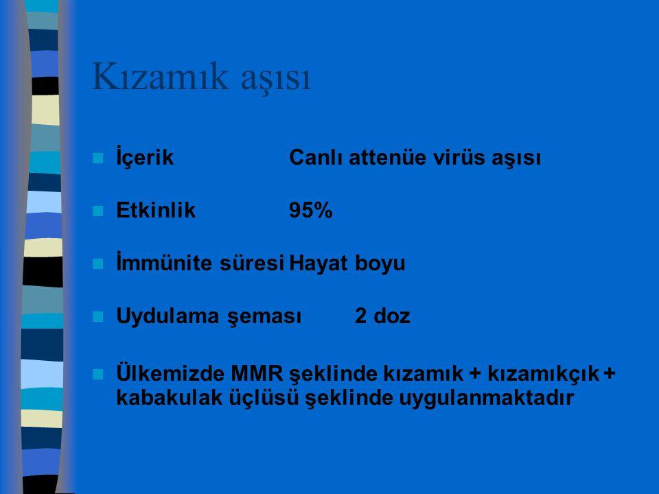 Kızamık aşısı İçerik Canlı attenüe virüs aşısı Etkinlik95% İmmünite süresiHayat boyu Uydulama şeması2 doz Ülkemizde MMR şeklinde kızamık + kızamıkçık