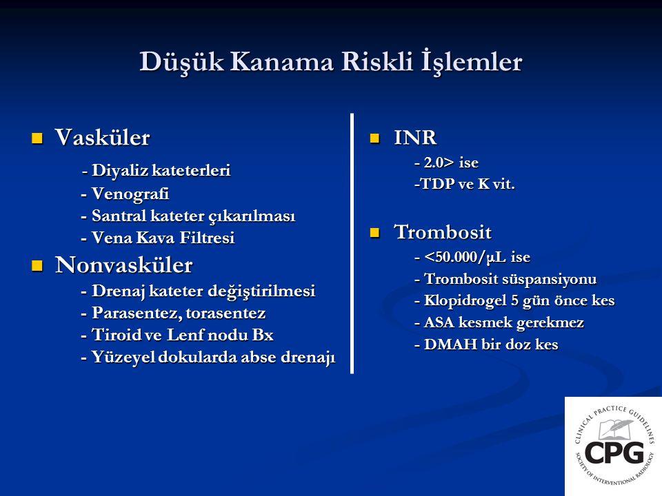 Vasküler Vasküler - Anjiografi, Arteryel İşlemler, 7F üzeri - Anjiografi, Arteryel İşlemler, 7F üzeri - Venöz girişimler - Venöz girişimler - Kemoembolizasyon,myom embolizasyonu - Kemoembolizasyon,myom embolizasyonu - Transjuguler Karaciğer biyopsisi - Transjuguler Karaciğer biyopsisi - Kalıcı diyaliz kateteri,Port kateter - Kalıcı diyaliz kateteri,Port kateter Nonvasküler Nonvasküler - İntra/retroperitoneal abse drenajı veya biyopsi - İntra/retroperitoneal abse drenajı veya biyopsi - Akciğer biyopsi, göğüs duvarı absesi - Akciğer biyopsi, göğüs duvarı absesi - Transabdominal KC biyopsisi - Transabdominal KC biyopsisi - Perkütan Kolesistostomi, Gastrostomi - Perkütan Kolesistostomi, Gastrostomi -RF ablasyon (Basit) -RF ablasyon (Basit) -Vertebroplasti, Kifoplasti, Epidural enjeksiyon -Vertebroplasti, Kifoplasti, Epidural enjeksiyon Orta Derecede Kanama Riskli İşlemler INR INR - <1.5 - <1.5 Trombosit Trombosit - < 50.000/μL ise - < 50.000/μL ise - Trombosit süspansiyonu - Trombosit süspansiyonu - Klopidrogel 5 gün önce kes - Klopidrogel 5 gün önce kes - ASA kesmek gerekmez - ASA kesmek gerekmez - DMAH bir doz kes - DMAH bir doz kes aPTT >1.5 aPTT >1.5