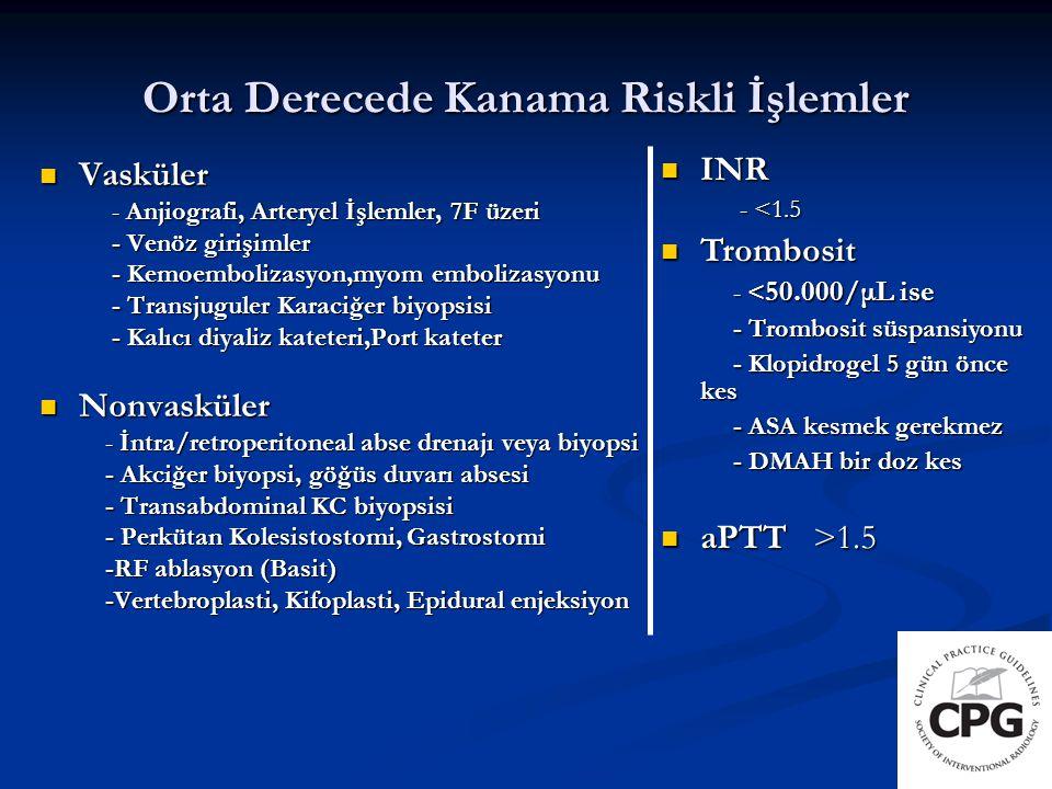 Vasküler Vasküler - TIPS - TIPS Nonvasküler Nonvasküler - Böbrek biyopsi - Böbrek biyopsi - Biliyer Girişimler - Biliyer Girişimler - Nefrostomi Yerleştirilmesi - Nefrostomi Yerleştirilmesi - RF ablasyon (Kompleks) - RF ablasyon (Kompleks) Yüksek Kanama Riskli İşlemler INR INR - <1.5 - <1.5 Trombosit Trombosit - < 50.000/μL ise - < 50.000/μL ise - Trombosit süspansiyonu - Trombosit süspansiyonu - Klopidrogel 5 gün önce kes - Klopidrogel 5 gün önce kes - ASA 5 gün önce kes - ASA 5 gün önce kes - DMAH 24 saat veya iki doz kes - DMAH 24 saat veya iki doz kes aPTT >1.5 aPTT >1.5 -Heparin kes -Heparin kes