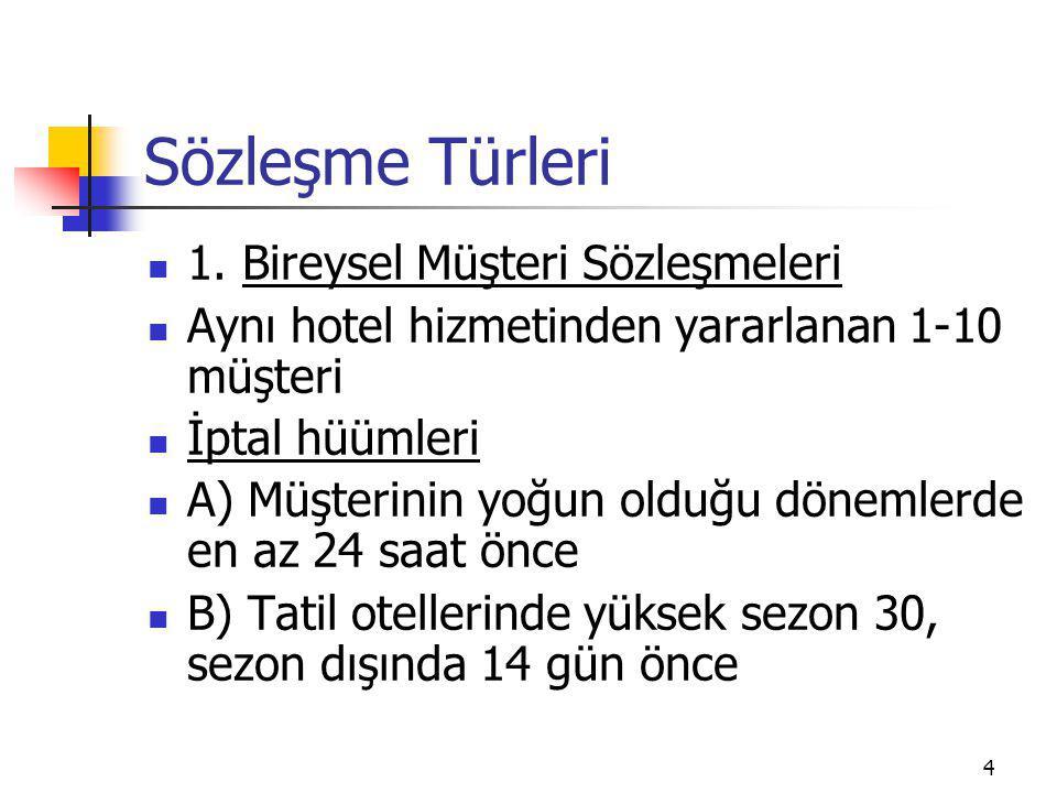 5 Sözleşme Türleri Tazminat A) Normal sezonda: Kişi başına 1 gecelik hizmet tutarı B) Yüksek sezonda 3 gecelik hizmet tutarı