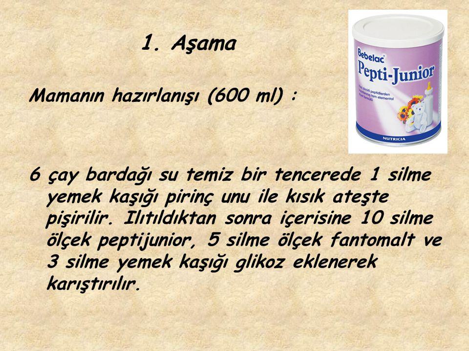 Mamanın hazırlanışı (600 ml) : 6 çay bardağı su temiz bir tencerede 1 silme yemek kaşığı pirinç unu ile kısık ateşte pişirilir. Ilıtıldıktan sonra içe