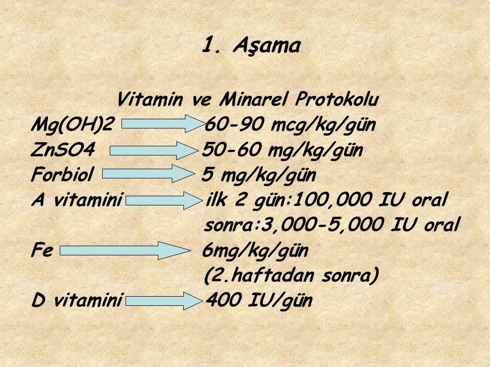 Vitamin ve Minarel Protokolu Mg(OH)2 60-90 mcg/kg/gün ZnSO4 50-60 mg/kg/gün Forbiol 5 mg/kg/gün A vitamini ilk 2 gün:100,000 IU oral sonra:3,000-5,000