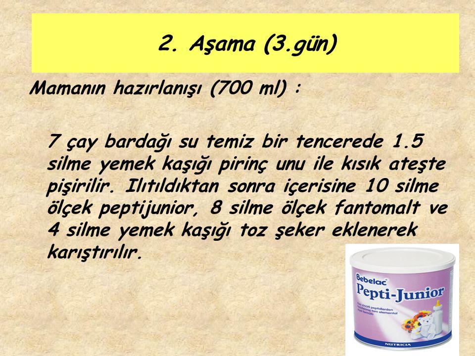 Mamanın hazırlanışı (700 ml) : 7 çay bardağı su temiz bir tencerede 1.5 silme yemek kaşığı pirinç unu ile kısık ateşte pişirilir. Ilıtıldıktan sonra i