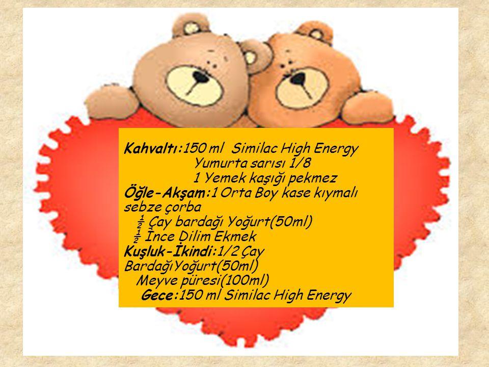 Kahvaltı:150 ml Similac High Energy Yumurta sarısı 1/8 1 Yemek kaşığı pekmez Öğle-Akşam:1 Orta Boy kase kıymalı sebze çorba ½ Çay bardağı Yoğurt(50ml)