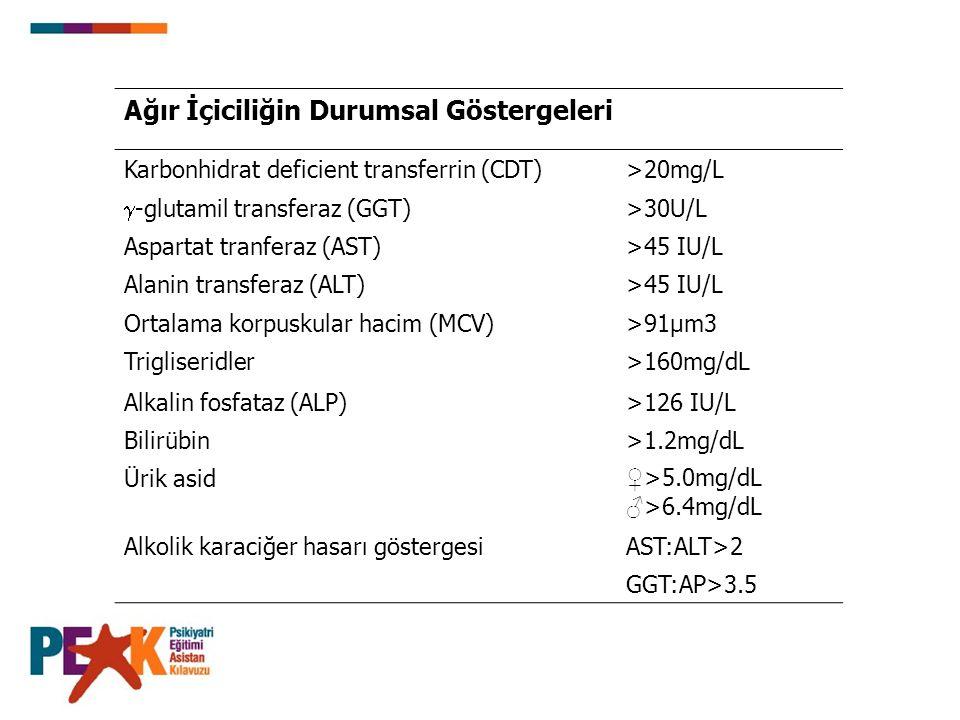 Ağır İçiciliğin Durumsal Göstergeleri Karbonhidrat deficient transferrin (CDT)>20mg/L  -glutamil transferaz (GGT) >30U/L Aspartat tranferaz (AST)>45