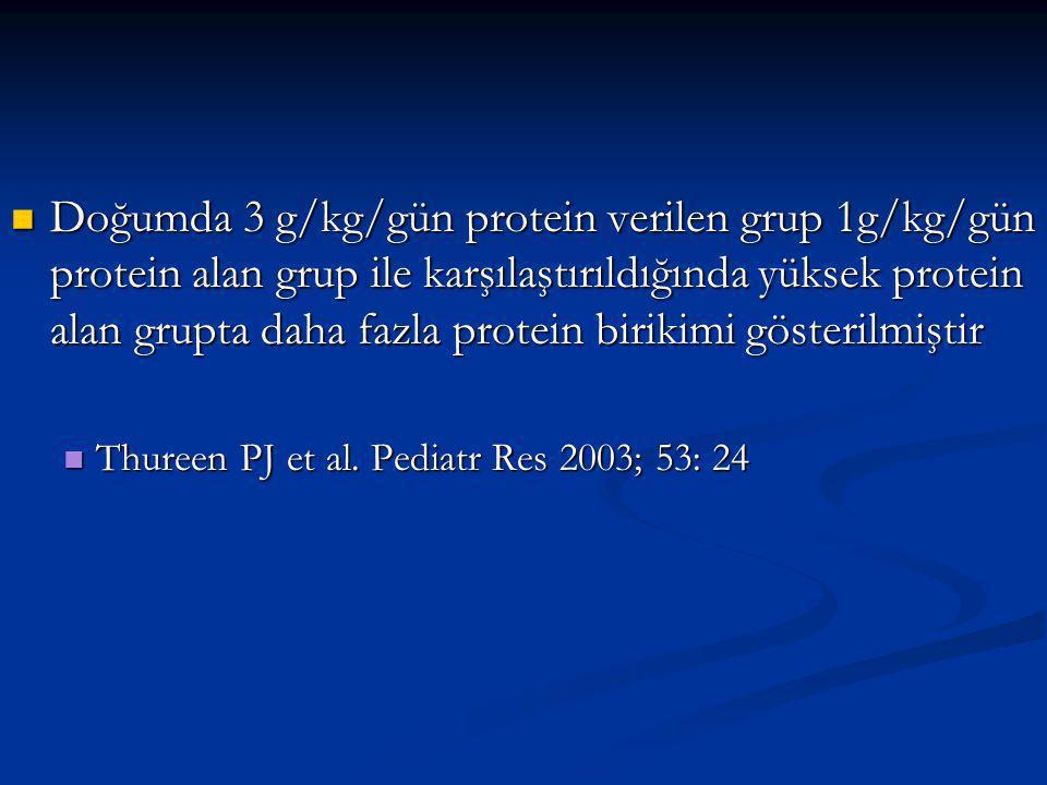 Doğumda 3 g/kg/gün protein verilen grup 1g/kg/gün protein alan grup ile karşılaştırıldığında yüksek protein alan grupta daha fazla protein birikimi gösterilmiştir Doğumda 3 g/kg/gün protein verilen grup 1g/kg/gün protein alan grup ile karşılaştırıldığında yüksek protein alan grupta daha fazla protein birikimi gösterilmiştir Thureen PJ et al.