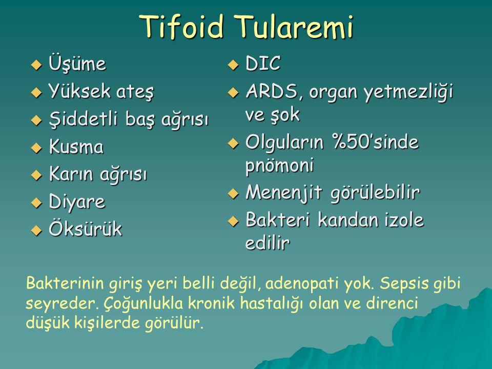 Tifoid Tularemi  Üşüme  Yüksek ateş  Şiddetli baş ağrısı  Kusma  Karın ağrısı  Diyare  Öksürük  DIC  ARDS, organ yetmezliği ve şok  Olguları