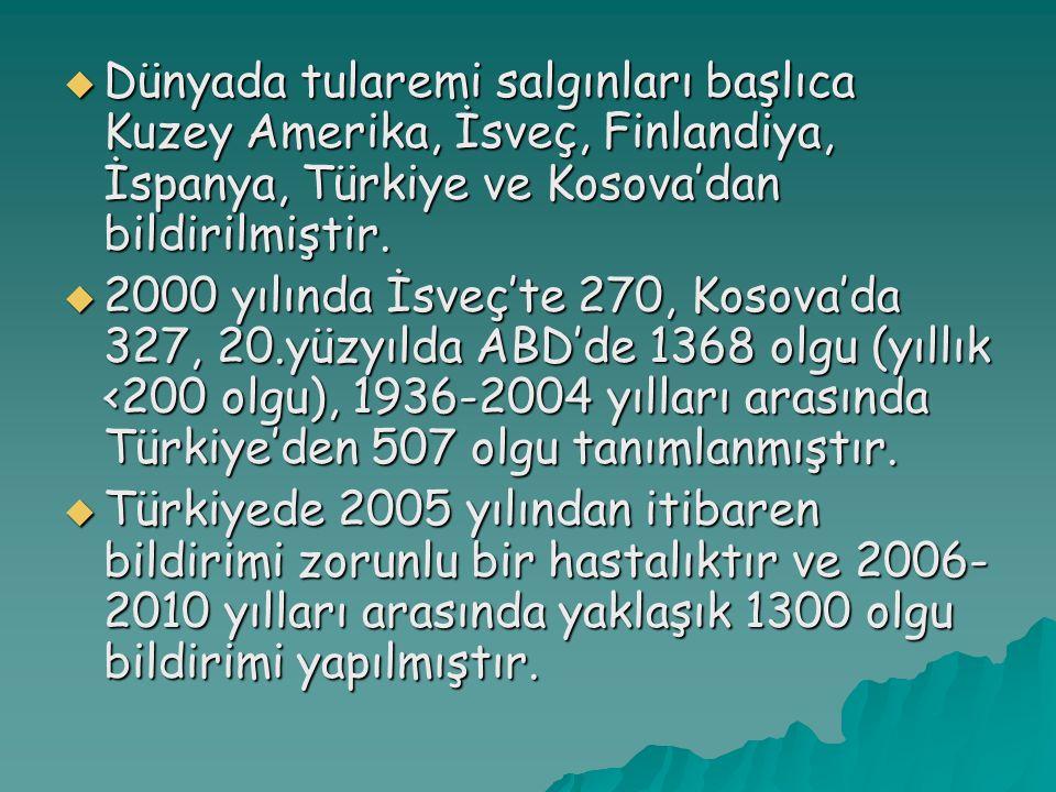 Tularemi Vakalarının Yıllara Göre Dağılımı (Türkiye, 2005-2010) YIL YIL VAKA SAYISI ÖLÜM ÖLÜM 2005 2005 374 374 -- -- 2006 2006 133 133 -- -- 2007 2007 86 86 -- -- 2008 2008 70 70 -- -- 2009 2009 428 428 -- -- 2010/6 2010/6 1065 1065 -- --