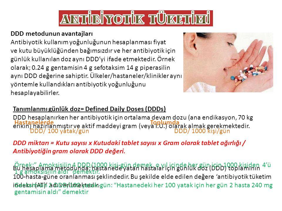 Antibiyotik tüketimini ölçüm metotları Dünya Sağlık Örgütü'nün geliştirdiği ve belirli aralıklarla güncelleştirdiği yaklaşımdır. Anatomical Therapeuti