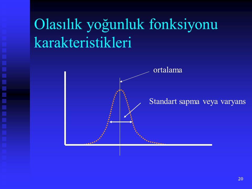 20 Olasılık yoğunluk fonksiyonu karakteristikleri ortalama Standart sapma veya varyans
