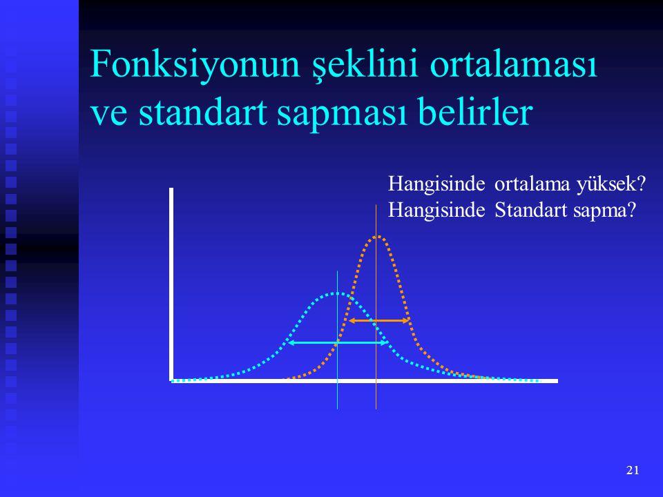 21 Fonksiyonun şeklini ortalaması ve standart sapması belirler Hangisinde ortalama yüksek? Hangisinde Standart sapma?