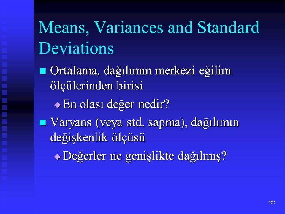 22 Means, Variances and Standard Deviations Ortalama, dağılımın merkezi eğilim ölçülerinden birisi Ortalama, dağılımın merkezi eğilim ölçülerinden bir