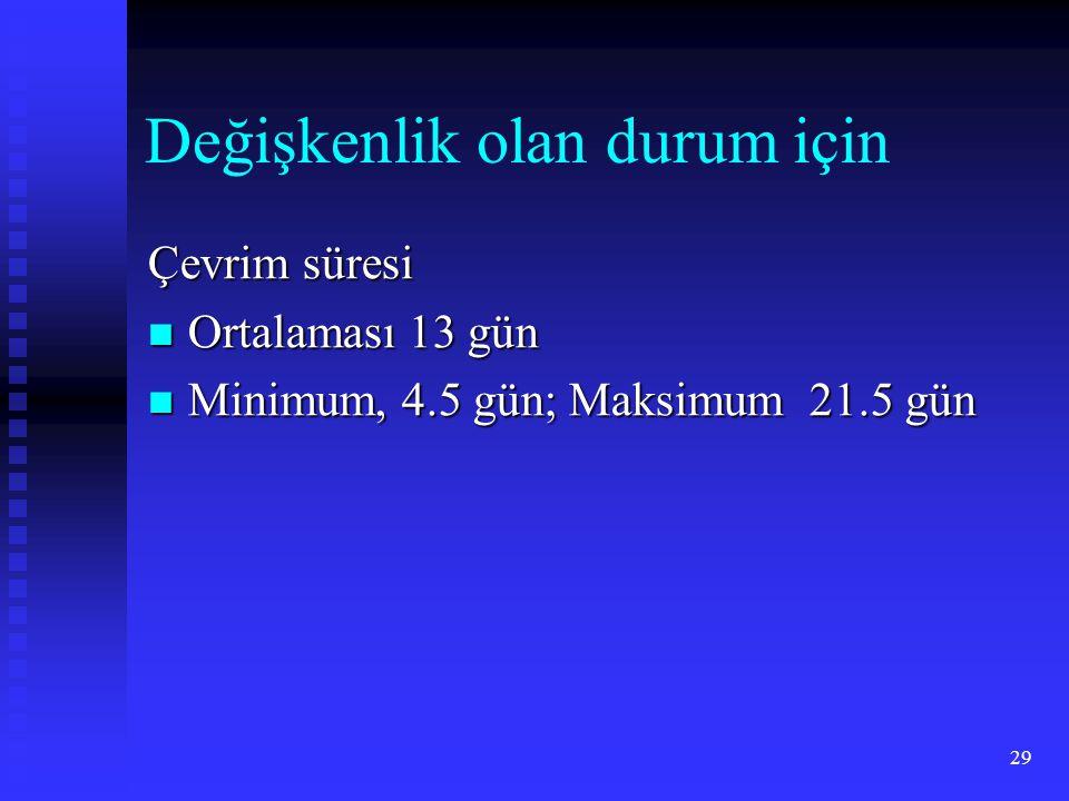 29 Değişkenlik olan durum için Çevrim süresi Ortalaması 13 gün Ortalaması 13 gün Minimum, 4.5 gün; Maksimum 21.5 gün Minimum, 4.5 gün; Maksimum 21.5 g