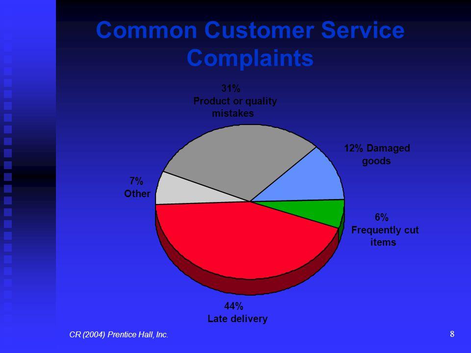 9 Penalties for Customer Service Failures CR (2004) Prentice Hall, Inc.