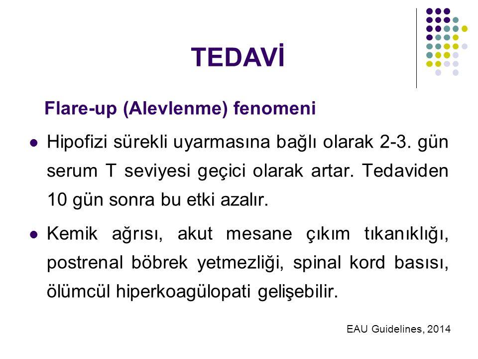 TEDAVİ Flare-up (Alevlenme) fenomeni Hipofizi sürekli uyarmasına bağlı olarak 2-3.