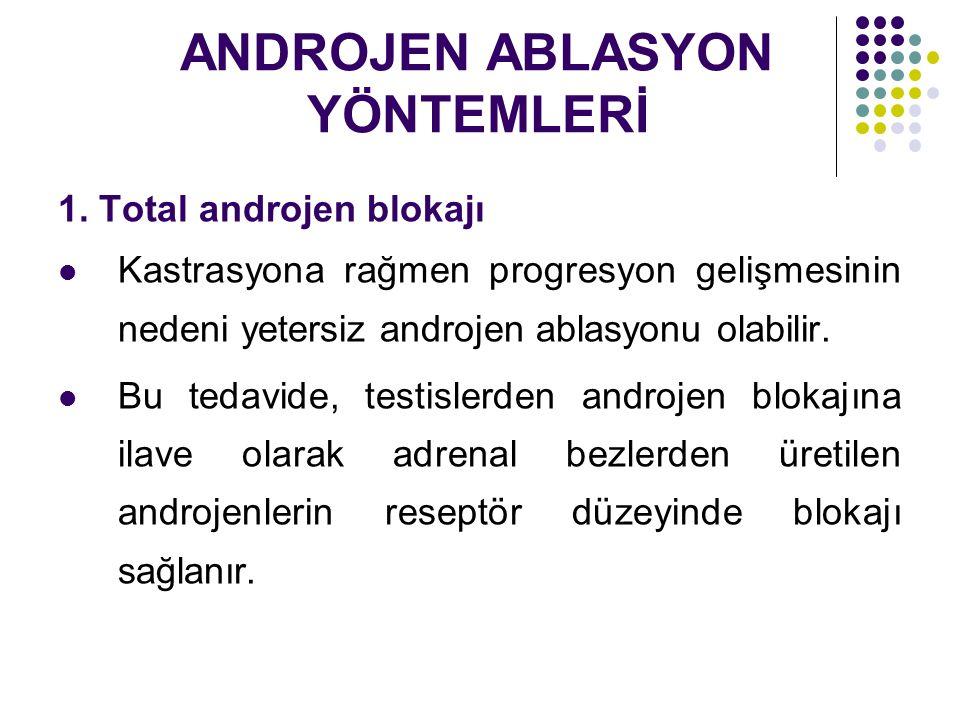 ANDROJEN ABLASYON YÖNTEMLERİ 1.