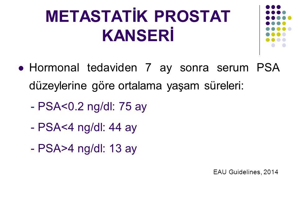 METASTATİK PROSTAT KANSERİ Hormonal tedaviden 7 ay sonra serum PSA düzeylerine göre ortalama yaşam süreleri: - PSA<0.2 ng/dl: 75 ay - PSA<4 ng/dl: 44 ay - PSA>4 ng/dl: 13 ay EAU Guidelines, 2014