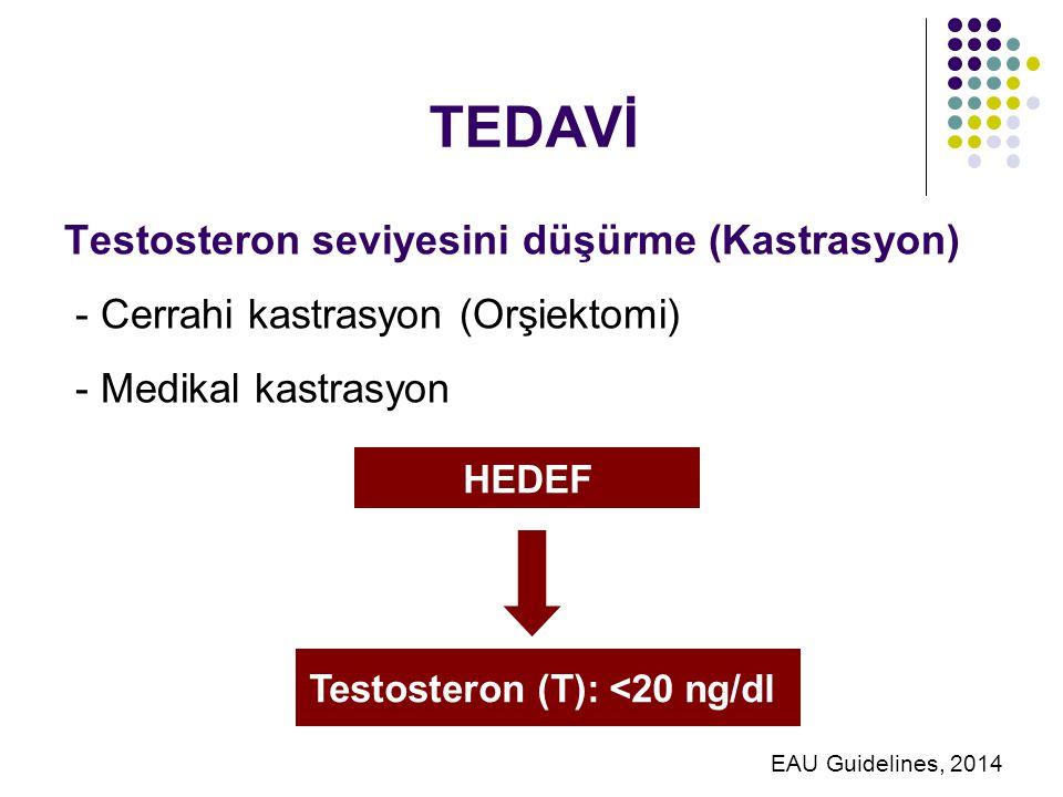 TEDAVİ Testosteron seviyesini düşürme (Kastrasyon) - Cerrahi kastrasyon (Orşiektomi) - Medikal kastrasyon HEDEF Testosteron (T): <20 ng/dl EAU Guidelines, 2014