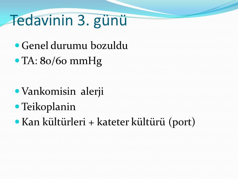 Tedavinin 3. günü Genel durumu bozuldu TA: 80/60 mmHg Vankomisin alerji Teikoplanin Kan kültürleri + kateter kültürü (port)