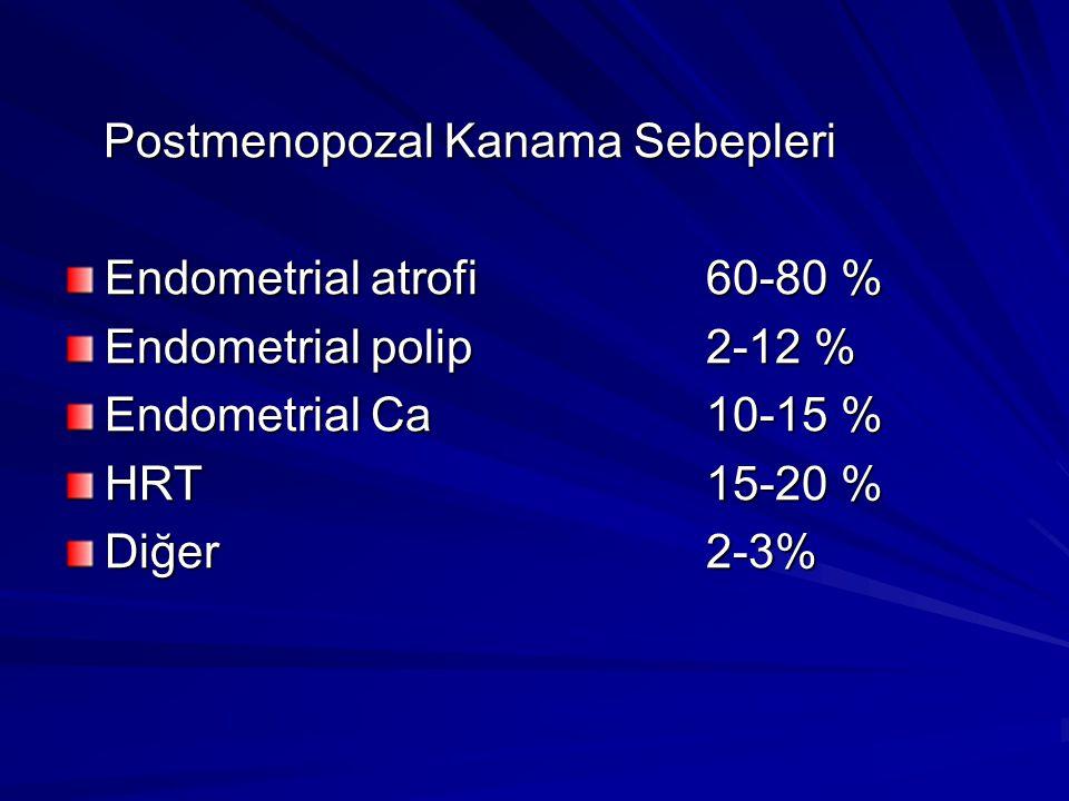 Postmenopozal Kanama Sebepleri Postmenopozal Kanama Sebepleri Endometrial atrofi 60-80 % Endometrial polip 2-12 % Endometrial Ca 10-15 % HRT15-20 % Diğer 2-3%