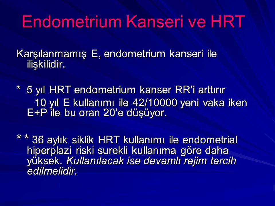 Endometrium Kanseri ve HRT Karşılanmamış E, endometrium kanseri ile ilişkilidir.