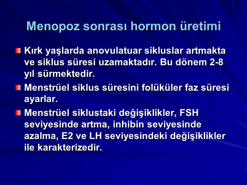 Menopoz sonrası hormon üretimi Kırk yaşlarda anovulatuar sikluslar artmakta ve siklus süresi uzamaktadır.