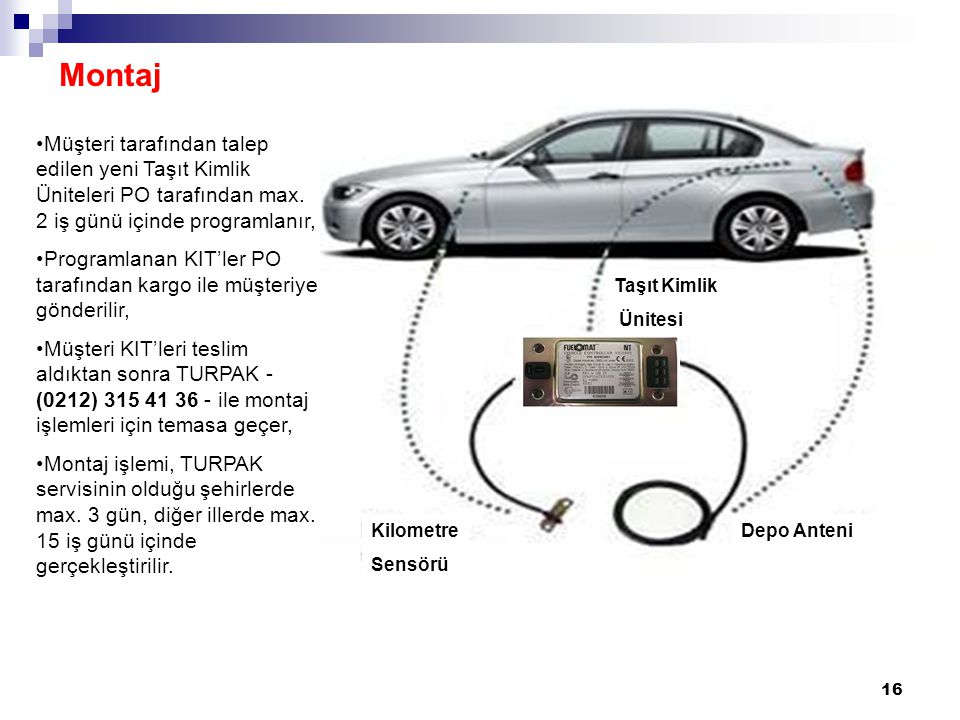 16 Taşıt Kimlik Ünitesi Kilometre Sensörü Depo Anteni Montaj Müşteri tarafından talep edilen yeni Taşıt Kimlik Üniteleri PO tarafından max. 2 iş günü