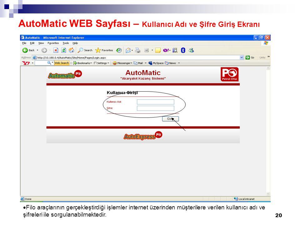 20  Filo araçlarının gerçekleştirdiği işlemler internet üzerinden müşterilere verilen kullanıcı adı ve şifreleri ile sorgulanabilmektedir. AutoMatic