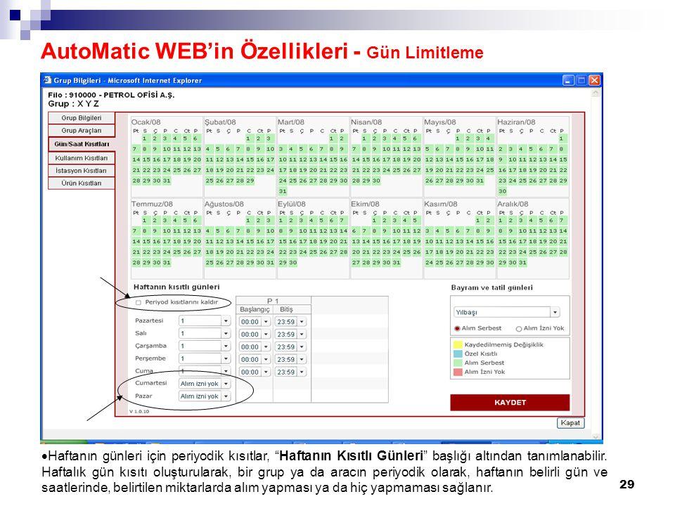 29 AutoMatic WEB'in Özellikleri - Gün Limitleme  Haftanın günleri için periyodik kısıtlar, Haftanın Kısıtlı Günleri başlığı altından tanımlanabilir.
