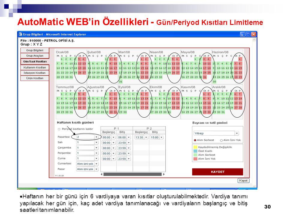 30 AutoMatic WEB'in Özellikleri - Gün/Periyod Kısıtları Limitleme  Haftanın her bir günü için 6 vardiyaya varan kısıtlar oluşturulabilmektedir. Vardi