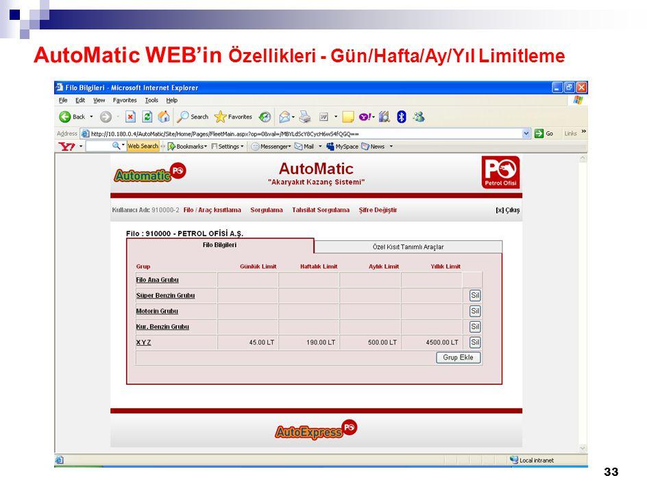33 AutoMatic WEB'in Özellikleri - Gün/Hafta/Ay/Yıl Limitleme