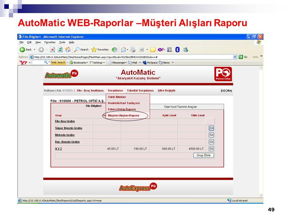 49 AutoMatic WEB-Raporlar –Müşteri Alışları Raporu