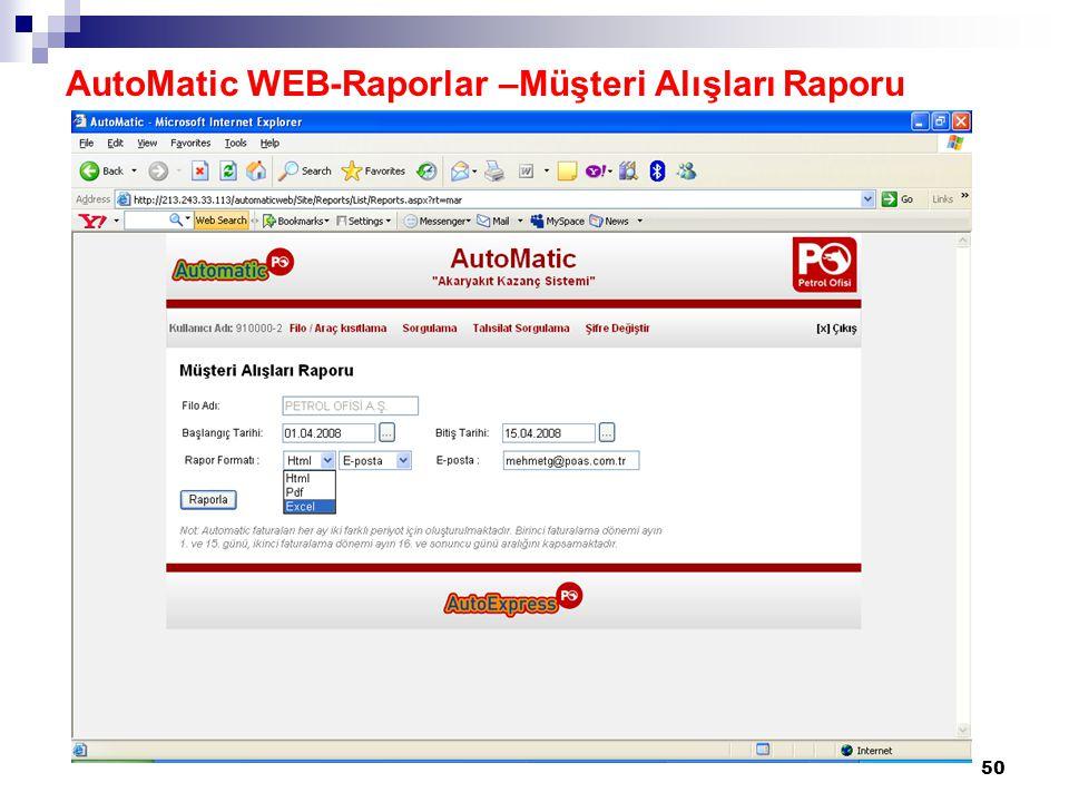 50 AutoMatic WEB-Raporlar –Müşteri Alışları Raporu