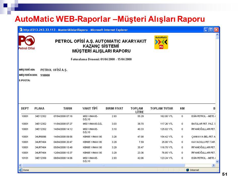 51 AutoMatic WEB-Raporlar –Müşteri Alışları Raporu