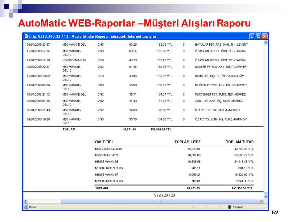 52 AutoMatic WEB-Raporlar –Müşteri Alışları Raporu