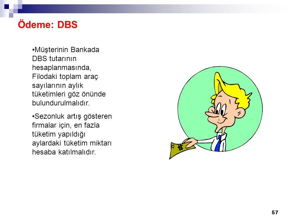 57 Ödeme: DBS Müşterinin Bankada DBS tutarının hesaplanmasında, Filodaki toplam araç sayılarının aylık tüketimleri göz önünde bulundurulmalıdır.