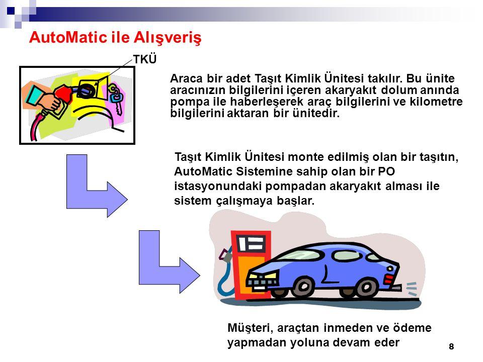 8 AutoMatic ile Alışveriş Araca bir adet Taşıt Kimlik Ünitesi takılır. Bu ünite aracınızın bilgilerini içeren akaryakıt dolum anında pompa ile haberle