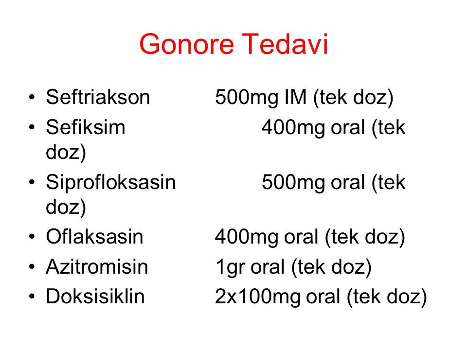 Gonore Tedavi Seftriakson500mg IM (tek doz) Sefiksim400mg oral (tek doz) Siprofloksasin500mg oral (tek doz) Oflaksasin400mg oral (tek doz) Azitromisin