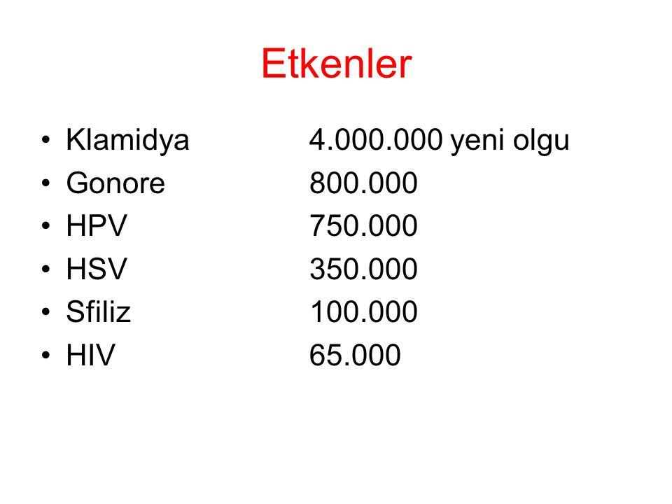 Etkenler Klamidya4.000.000 yeni olgu Gonore800.000 HPV750.000 HSV350.000 Sfiliz100.000 HIV65.000